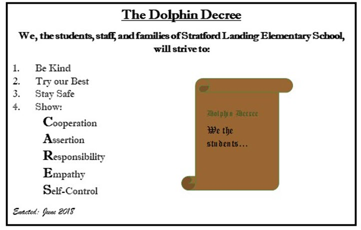 Dolphin Decree Guidelines